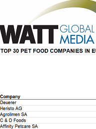 Europe leading pet food companies