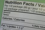 pet food nutrition label