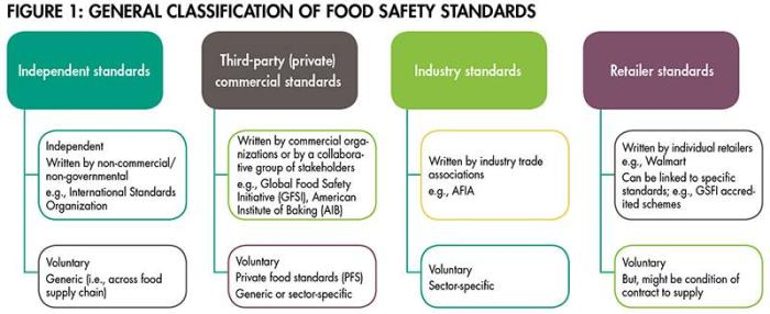 food-safety-standards-1507PETsafety_fig1.jpg