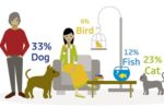 pet-ownership-infographic-main