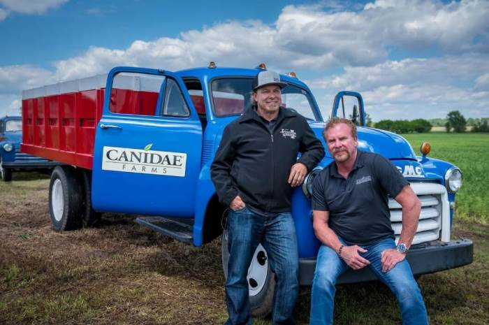 Canidae farms