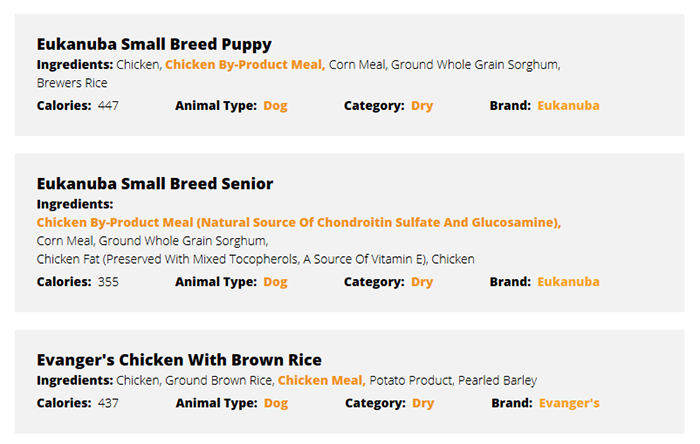 Up to date pet meals ingredient database simplifies analysis