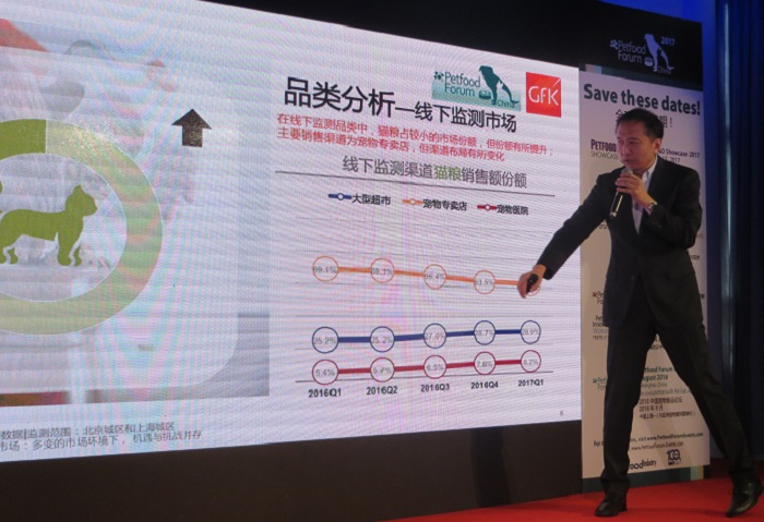Petfood-Forum-China-call-2018