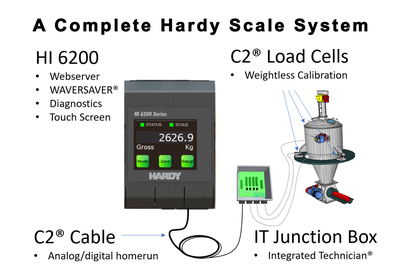 Hardy-Process-Solutions-HI-6200-weight-processors