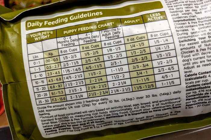 Pet Food Labeling Update New Label Constructions Needed Petfoodindustry Com