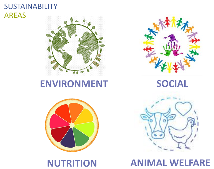 Pet-food-sustainability