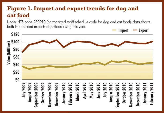 trends in import and export China's forest product imports and exports 2006-2016: trade charts and brief analysis forest trends july 2017.