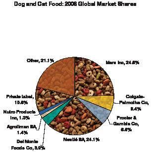 /uploadedImages/Petfood_Industry/Petfood_Industry_Articles/0712PETprivate2_opt.jpg
