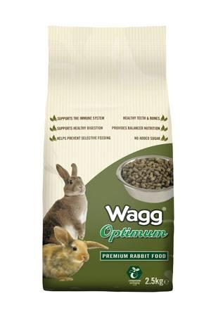 Wagg Dog Food Contact
